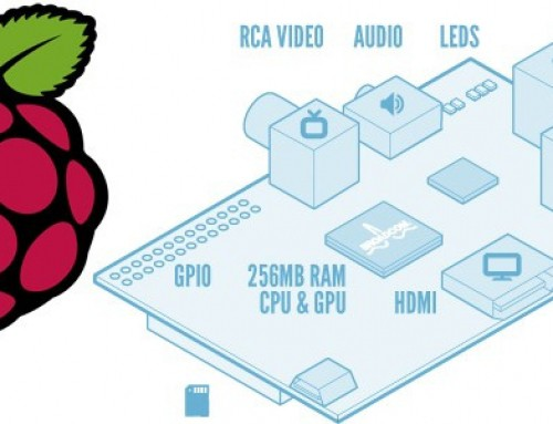 Raspberry Pi: The $35 computer