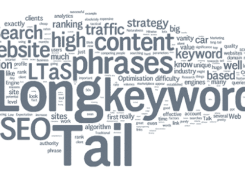 The Importance of Different Types of Keywords