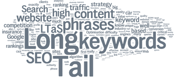 keywords in cloud