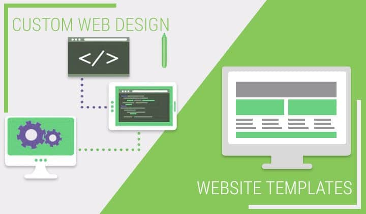 Custom Web Design vs. Templates
